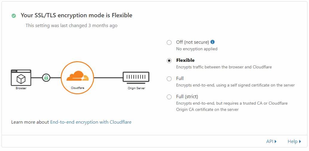 Cloudflare Nedir? Cloudflare Nasıl Çalışır?