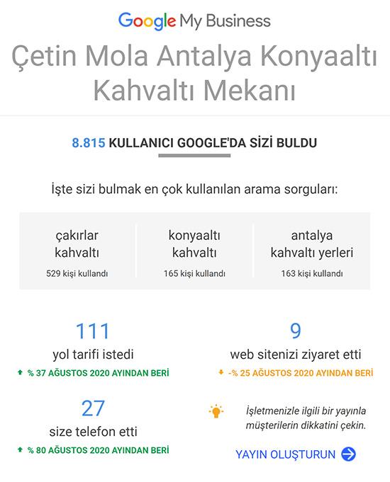 Google harita kaydı web tasarım